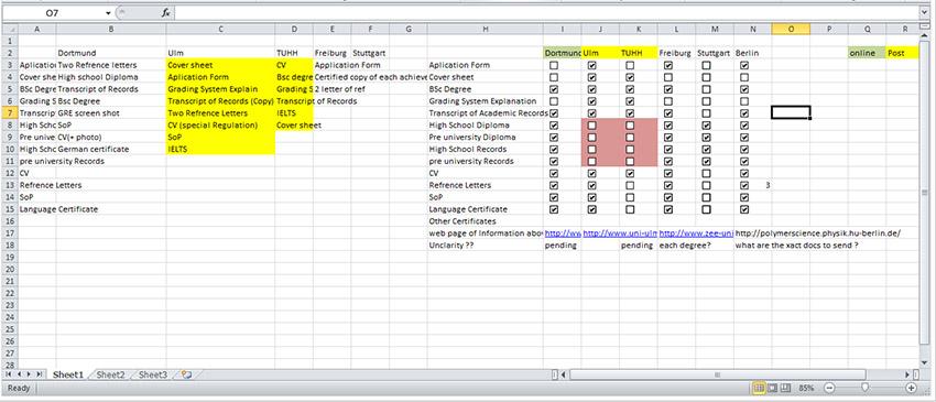 جدول بندی مدارک مورد نیاز کار شما را آسان می کند
